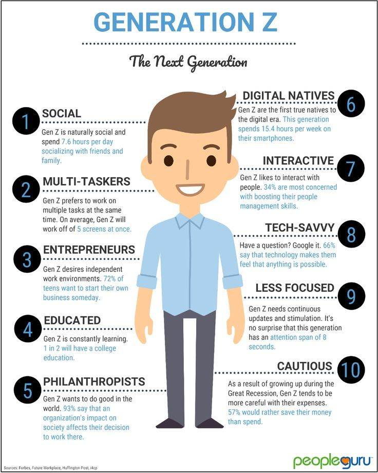 Community Engagement In 2020 Generation Z Generation Marketing