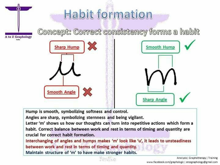 an analysis of the 7 habits A closer look at stephen covey and his 7 habits one of the most popular personal development training programs today is the 7 habits of highly effective people by stephen r covey 1 many church and religious organizations are using this program to train ministers and leaders.