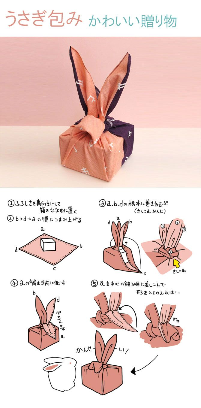 The Japanese use Furoshiki to give gifts in, simple squares of cloth in colorful fabric that is wrapped in different ways for a great reusable gift wrap.
