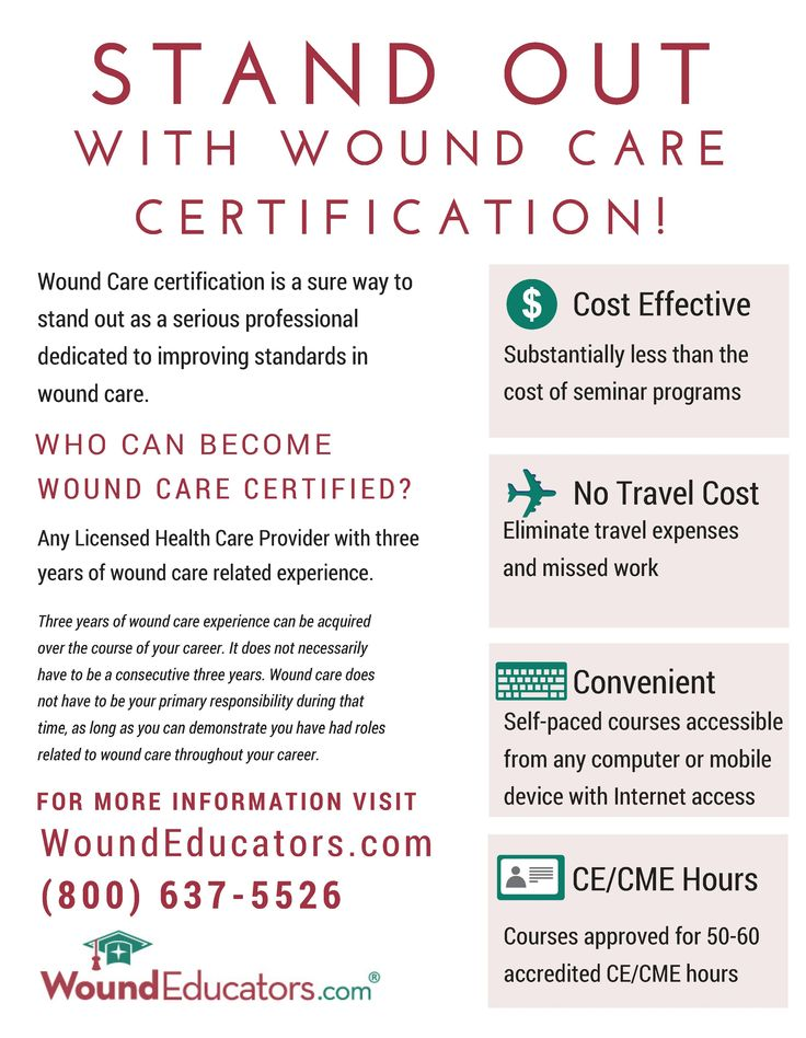 the 7 best images about wound care certification on pinterest, Sphenoid