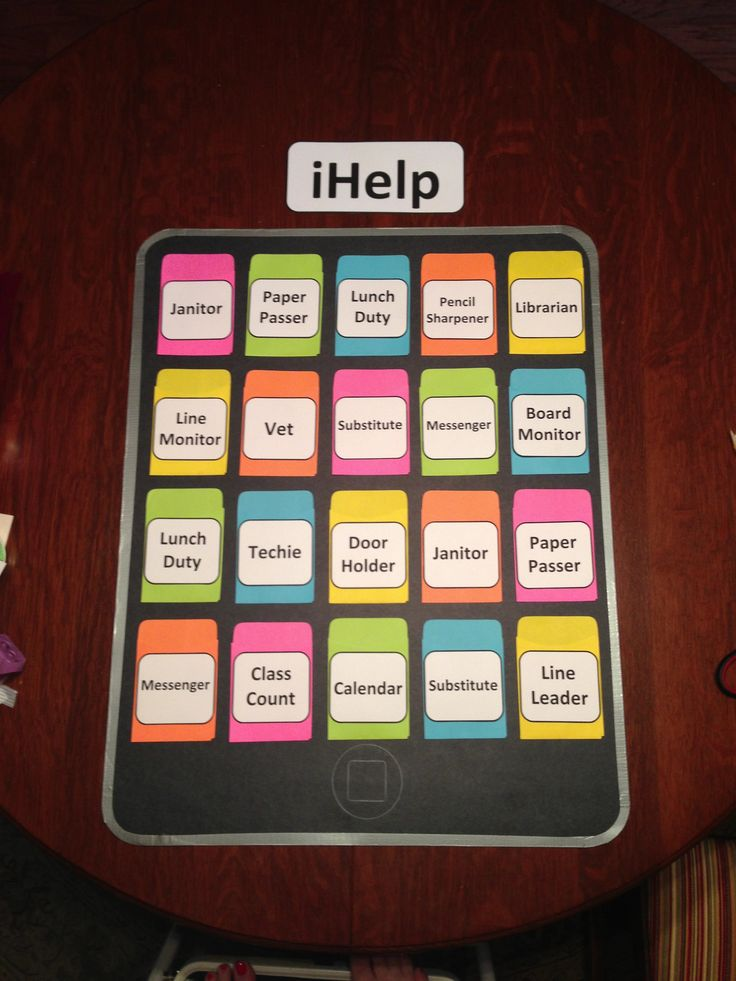 Classroom Ideas Charts : Ihelp classroom job chart school ideas pinterest a