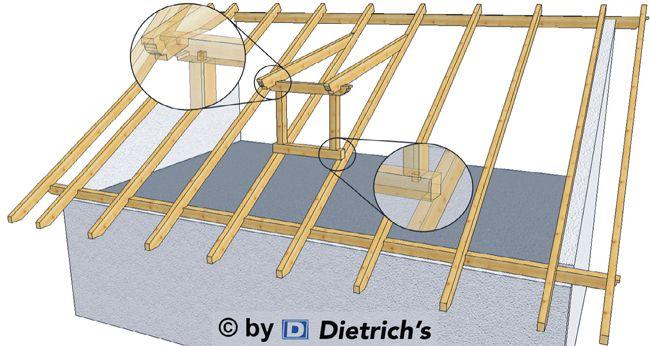 Lukarna jednospadowa – konstrukcje ciesielskie | Dekarz i Cieśla - serwis dla wykonawców dachów