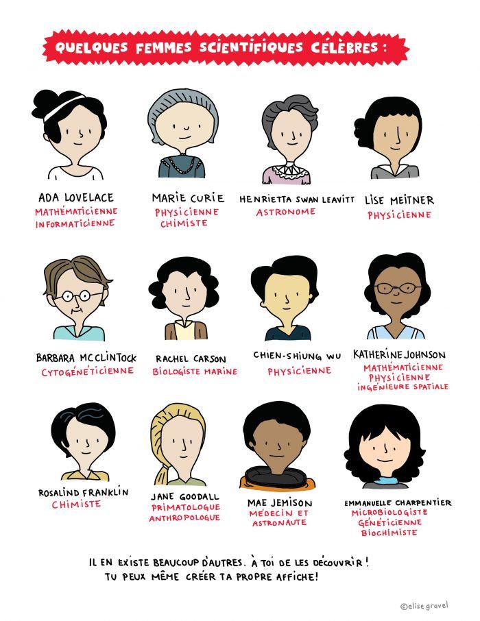 Affiche à imprimer: femmes scientifiques | Elise Gravel