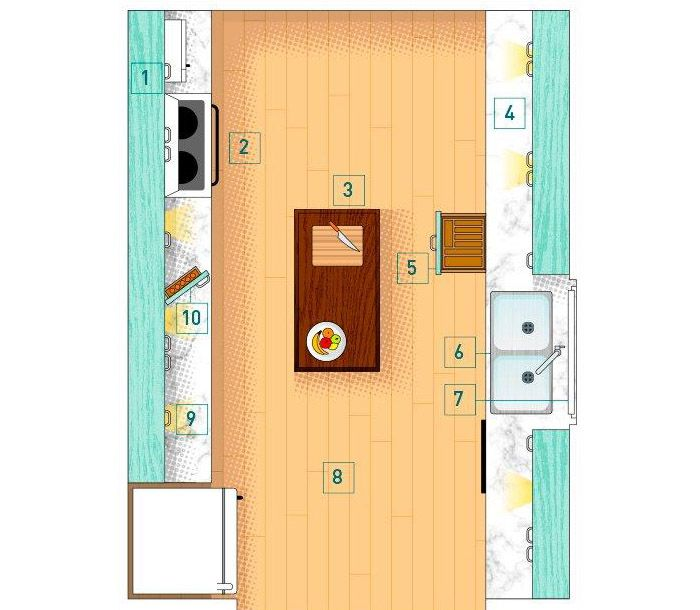 Best 25+ Galley Kitchen Layouts Ideas On Pinterest