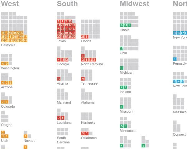128 best data visualizations images on pinterest usa gov data visualization and information. Black Bedroom Furniture Sets. Home Design Ideas