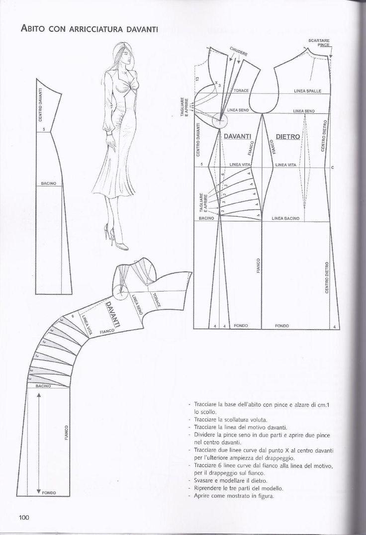 PANELS #ClippedOnIssuu from Patternmaking Vol.2