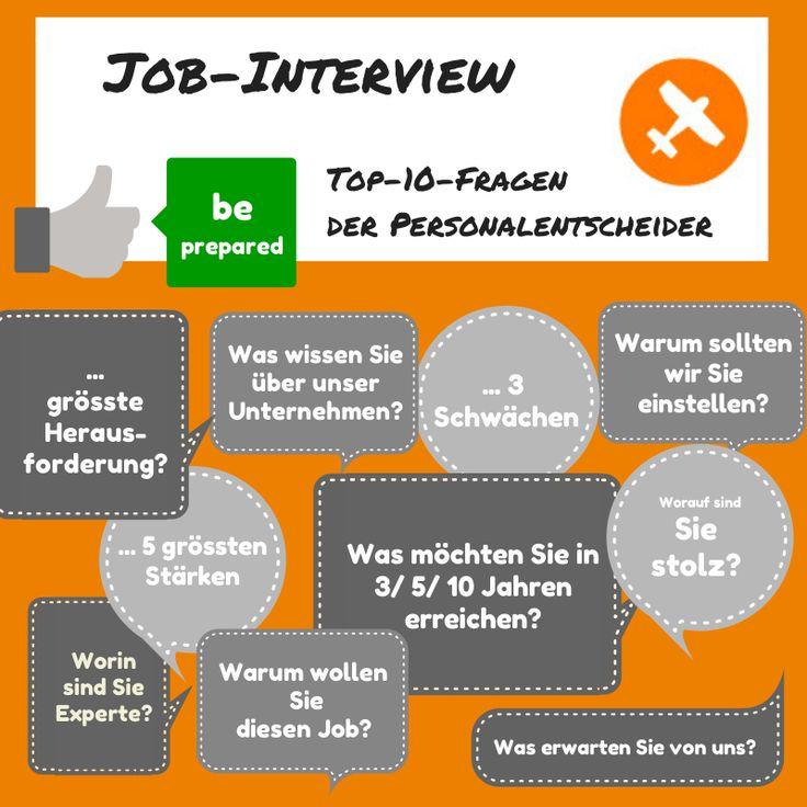 Top-10-Job-Interview-Fragen der Personalentscheider - Empfehlung: Schriftlich reflektieren & Beispiele finden