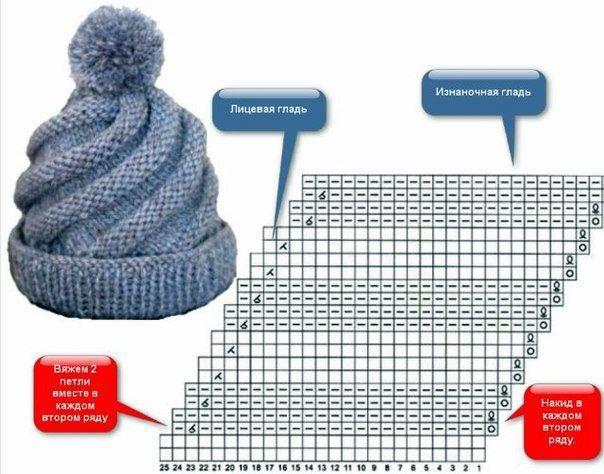 Зимняя шапка спиральным вязанием. Схема вязания спицами