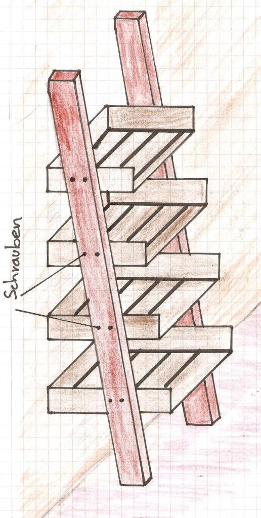 Leiterregal Bauanleitung