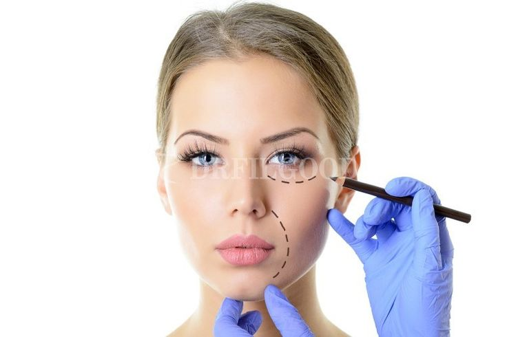 Plastic Surgery Greece