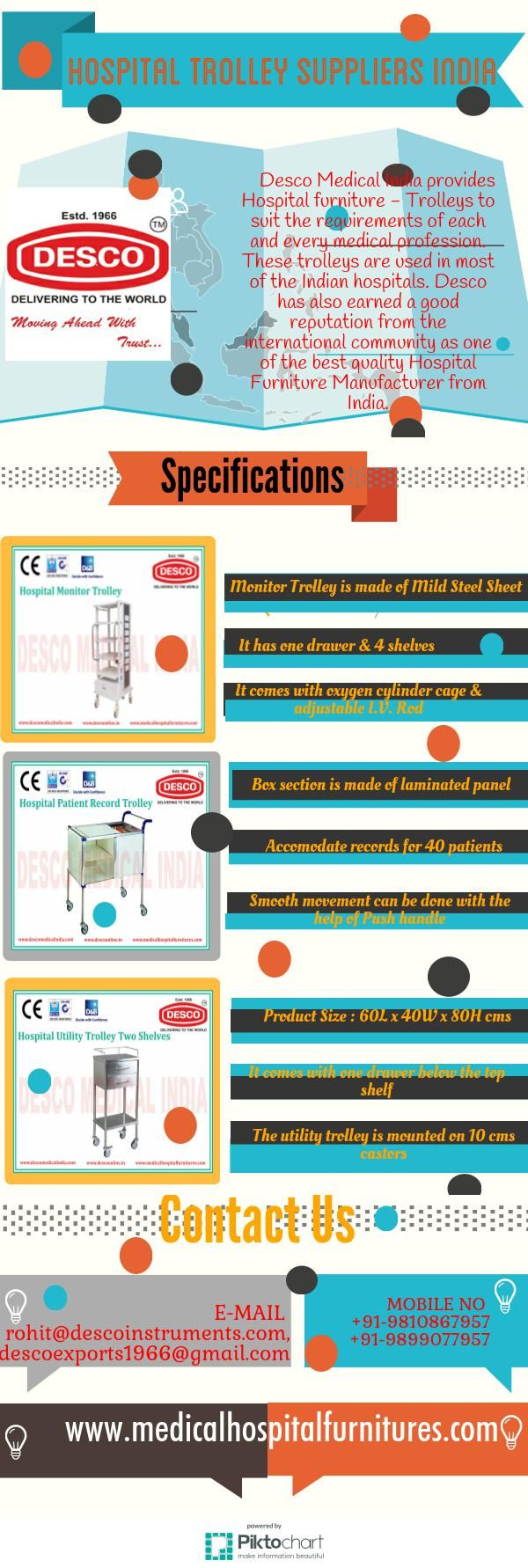 Hospital Emergency trolleys are fitted with basic extensions like IV Rod etc which are used in cases of emergency. For more information click  http://goo.gl/z9kgNE