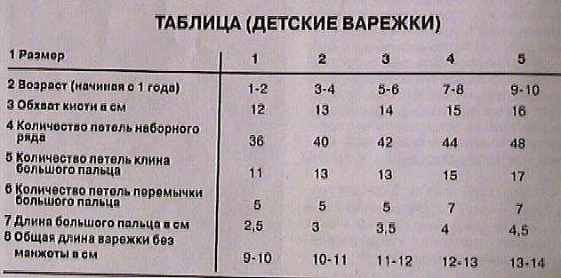 Gallery.ru / Фото #1 - Таблицы с размерами, снятие мерок - vtati