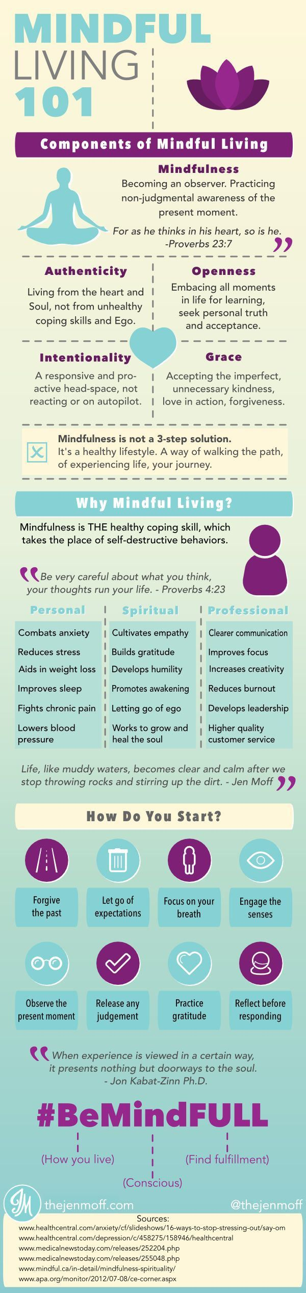 Mindful-Living-101