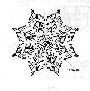 Manualidades en Crochet y otras Técnicas.: Paso a paso mariposa ...