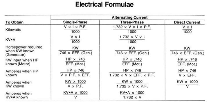 Electrical Formula Calculator : Some basic electrical formulas that every engineer must
