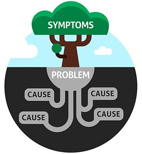 Des produits innovants qui ne vont pas seulement traiter les symptômes de vos problèmes mais bien leurs causes