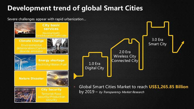 The 3G4G Blog: A tale of two Smart Cities