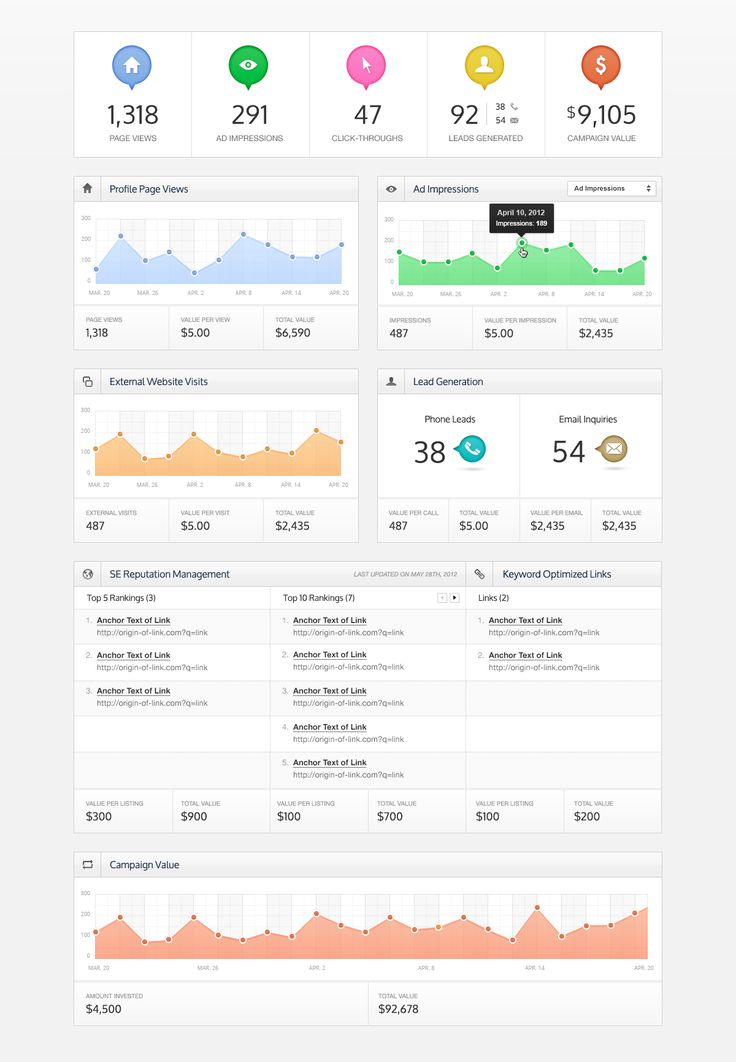 Dribbble - stats-light-full.png by Dairien. best looking dashboard I have seen in ages!!!