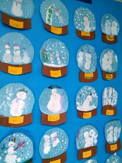 Art with Ms. Gram: painted snow globes with snowmen