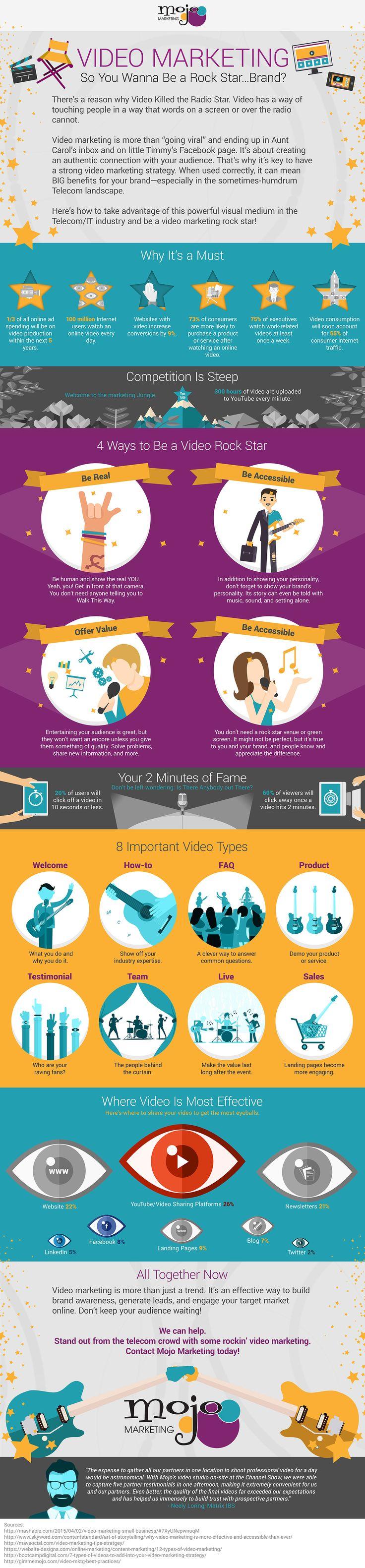 Video Marketing: So You Wanna Be a Rock Star… Brand? #infographic #Marketing #VideoMarketing