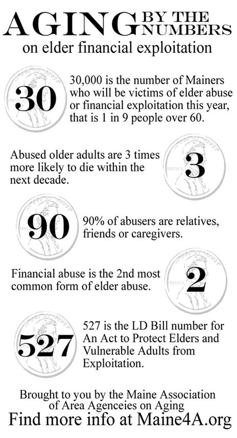 13 best Elder Abuse images on Pinterest | Senior living, Elderly ...