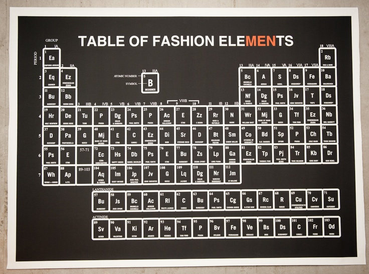 11 best periodic table for fabric images by norsaadah zakaria on so this is for the men what about the women urtaz Choice Image
