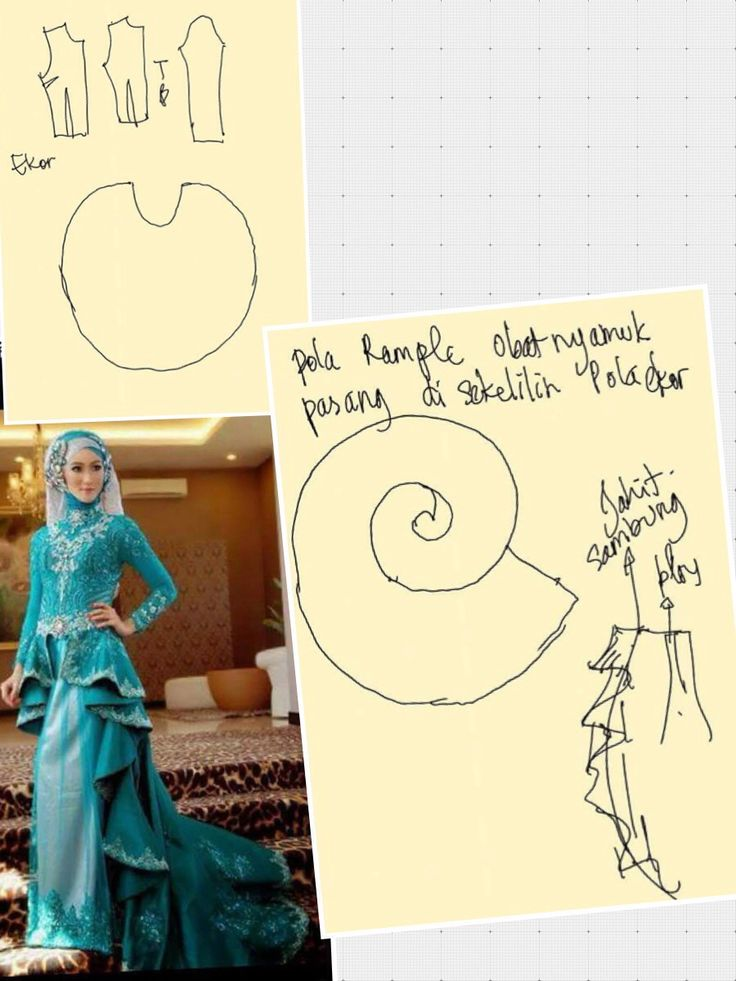 Wedding dress for hijabers