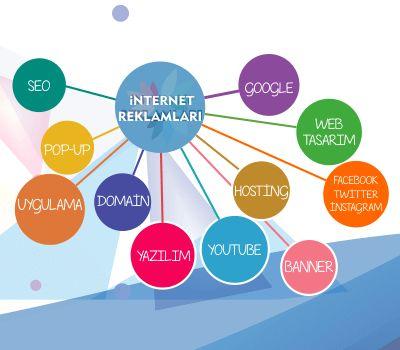Facebook Reklamları, Twitter Reklamları, Foursquare Reklamları,  İnstagram Reklamları, Flickr Reklamları, Youtube Reklamları, google Adwords Reklamları,  Linkedin reklamları, Swarm reklamları, pinterest reklamları, Google rehber reklamları,  Google Plus Reklamları, vimeo reklamları, tumblr reklamları, gravatar reklamları Firmamız  Tarafından Yapılır. Firmaların Hizmetine kontrolüne Sunularak sosyal  medya reklamcılığını yapıyoruz.