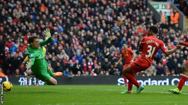 Liverpool made a mockery of Arsenal's status as Premier League leaders by handing out an emphatic beating at Anfield. The Gunners arrived on Merseyside high on confidence at the top of the table, but were demolished as Liverpool scored four in a devastating opening 20-minute burst that could have brought them even more goals.