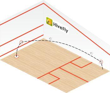 defensive boast diagram