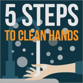 Infographic: 5 steps to clean hands | West Park Hospital | Cody, WY