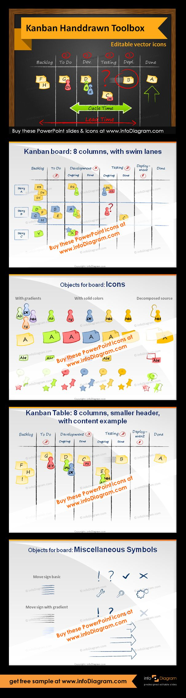 Editable Kanban board in PowerPoint with icons and prefedined tables. Pre-designed Kanban table: versions with 3 columns (To Do, Ongoing, Done), 4 columns (Backlog, To Do, Ongoing, Done) and 8 columns (Backlog, To Do, Development ... , Testing ..., Deployment, Done). Kanban specific icons: postit memo, team members, memo markers, pins, range. General shapes: arrows, lines, markers, move sign, miscellaneous symbols (Ok, Not Ok, In Progress, Analyze, Repair). Fully editable style.