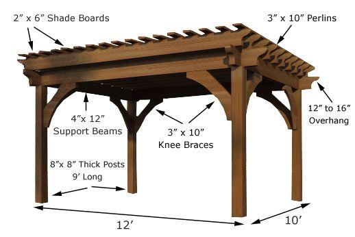 TimberKits Luxury Outdoor Rooms, Pergolas, Pergola Kits, Pavilions, Pavilion Kits, - 10x12-pergola-kit