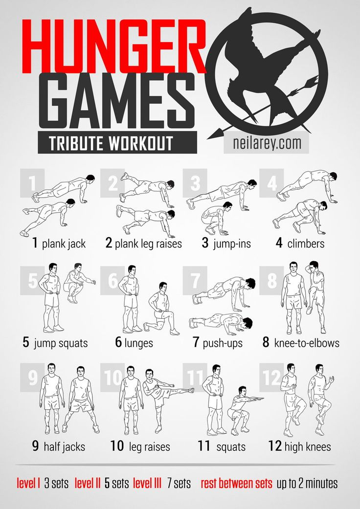 Hunger Games Tribute Workout. Works: Shoulders, chest, triceps, abs, obliques, quads, lateral abs, lower back, hip flexors, calves, cardiovascular system.