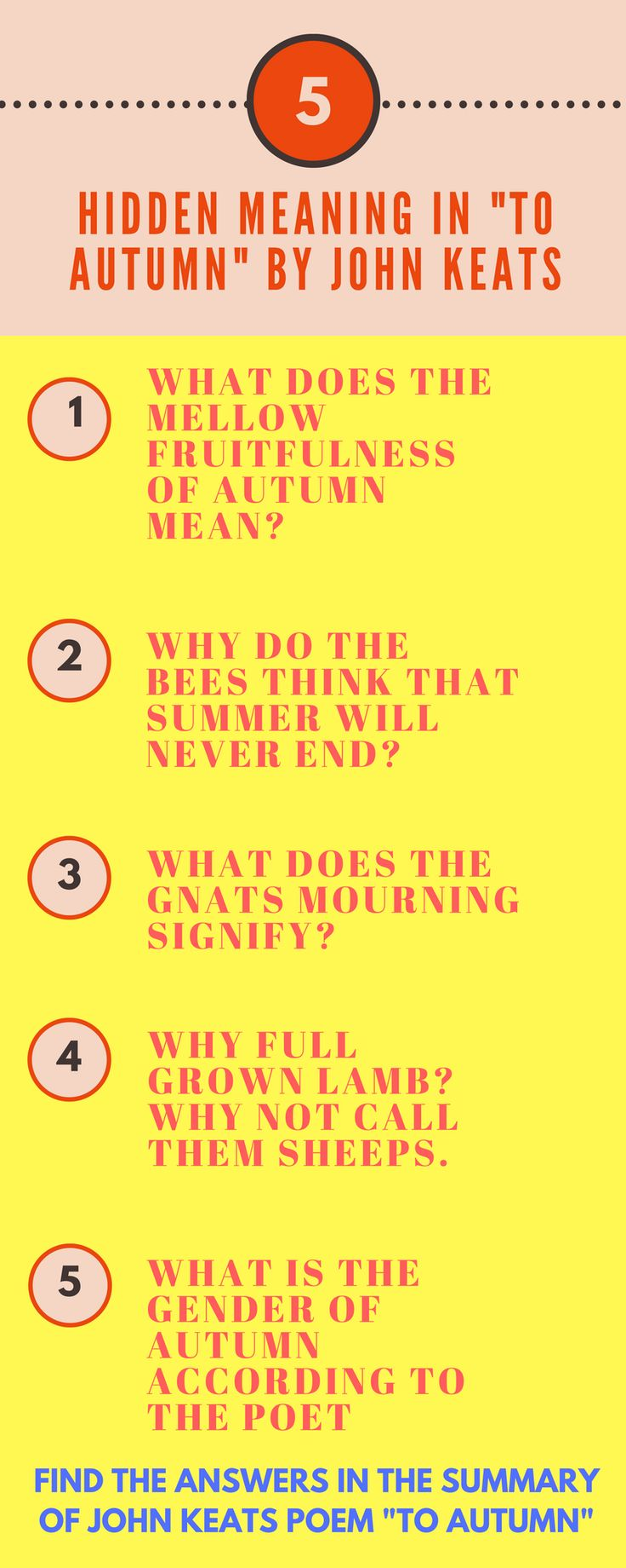 "John Keats ""To Autumn"" Hidden Meanings and Summary"