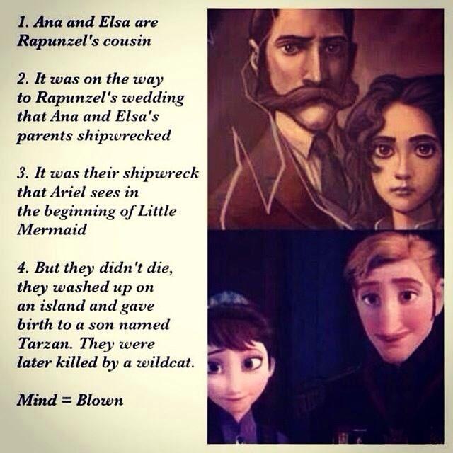 Disney fact