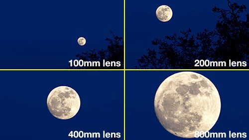 How To Take Stunning Pictures Of The (Super) Moon by Digital Photo Secrets. Just need a good DSLR camera and a lens.