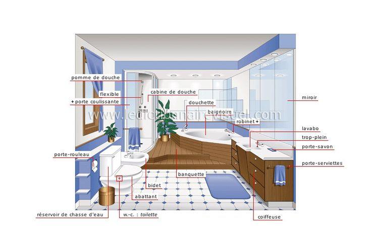 255 best images about infographie francais on pinterest. Black Bedroom Furniture Sets. Home Design Ideas