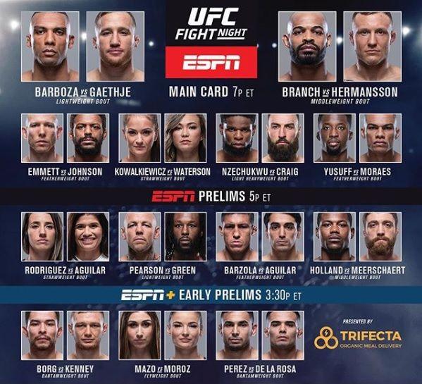 Ufc Fight Night Philadelphia Mma Fans Ufc Fight Night Ufc Fight