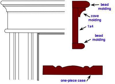 Craftsman Style Baseboard Trim | Door and Window Casing Ideas - Do-it-yourself-help.com