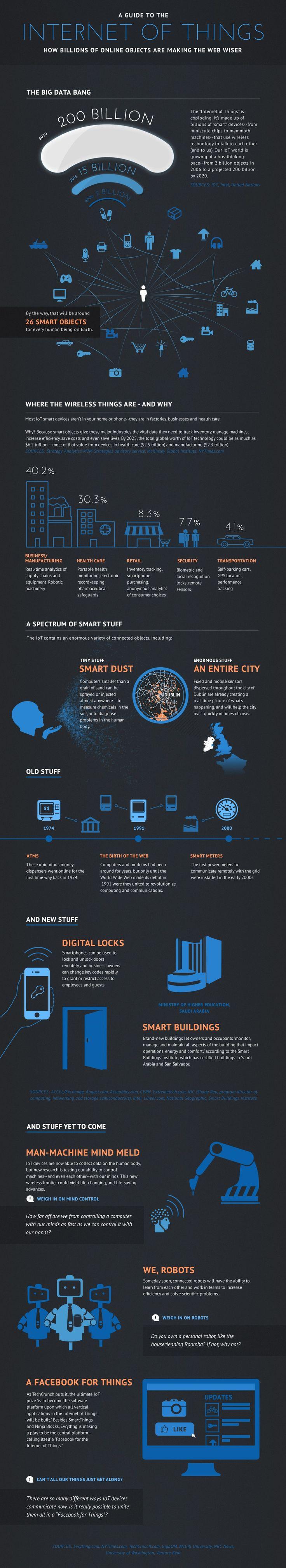 Internet věcí (Internet of Things, IoT) obsahuje mnoho čidel a chytrých objektů, které pomáhají dělat celou síť chytřejší. Podívejte se, jaké výhody z toho plynou: