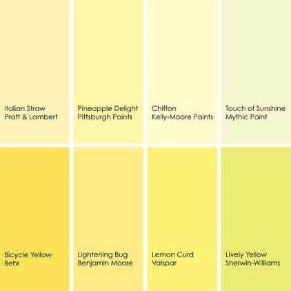 images of shades of yellow kitchen paint colors.