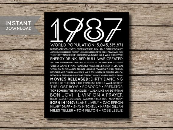 1987  Printable 30th Birthday or Anniversary by shopmarigoldlane