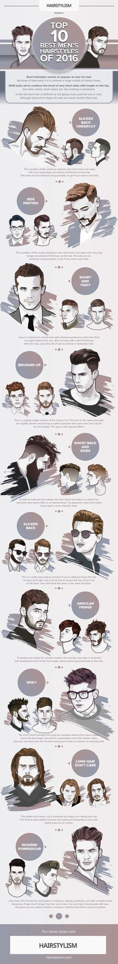 These are the 10 most popular hairstyles for guys right now