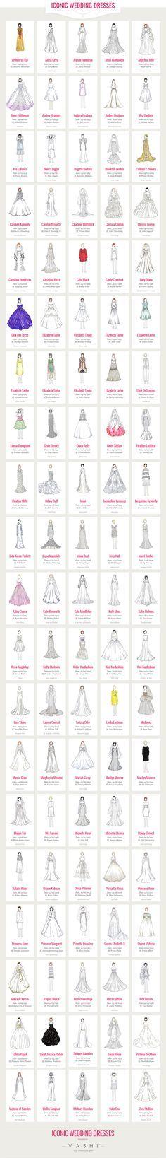 He aquí la fabulosa versión del gráfico con los 100 vestidos, desde la actriz india Aishawarya Rai hasta la real Zara Phillips. Es difícil escoger solo UNO: | Aquí presentamos los 100 vestidos de novia con más estilo de las celebridades