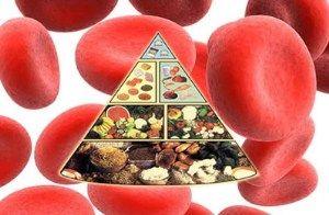 http://ayokesehatan.blogspot.com/2014/08/15-makanan-penambah-darah.html