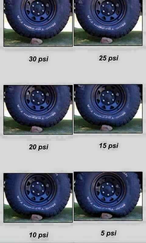 Offroad ideas, tire air down, traction.