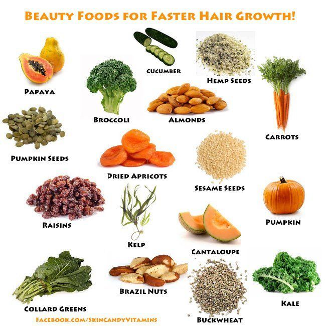 Food for Faster Hair Growth
