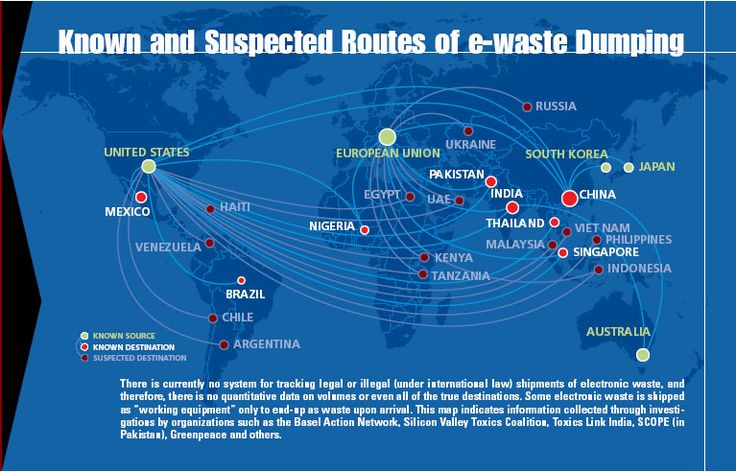 This map is showing the countries of origin, to locations where the devices are being dumped. It was stated in the documentary, The Light Bulb Conspiracy, that it is illegal for countries to send used electronics to other, less developed countries, for disposal. However, one way companies have gotten around this was to claim that the electronics are in working order and are for secondary use. Once in the new country, the electronics are disposed of without intent to re-sell.