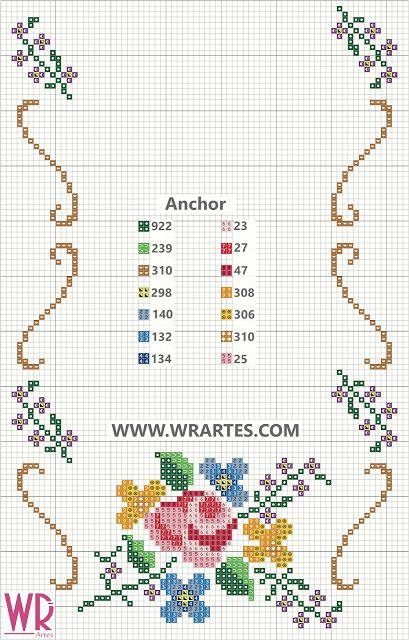 WR Artes (Blog do Wagner Reis): Gráfico de flores para caminho de mesa